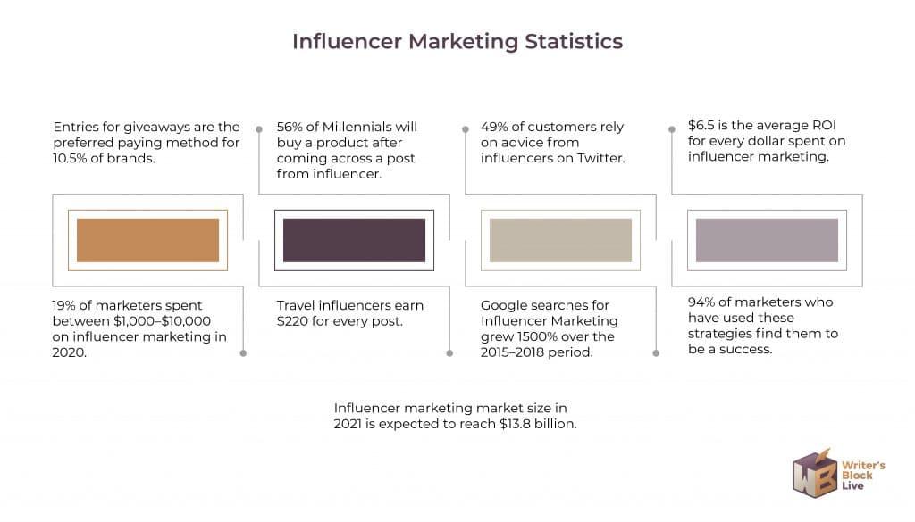 Influencer Marketing Spend-02