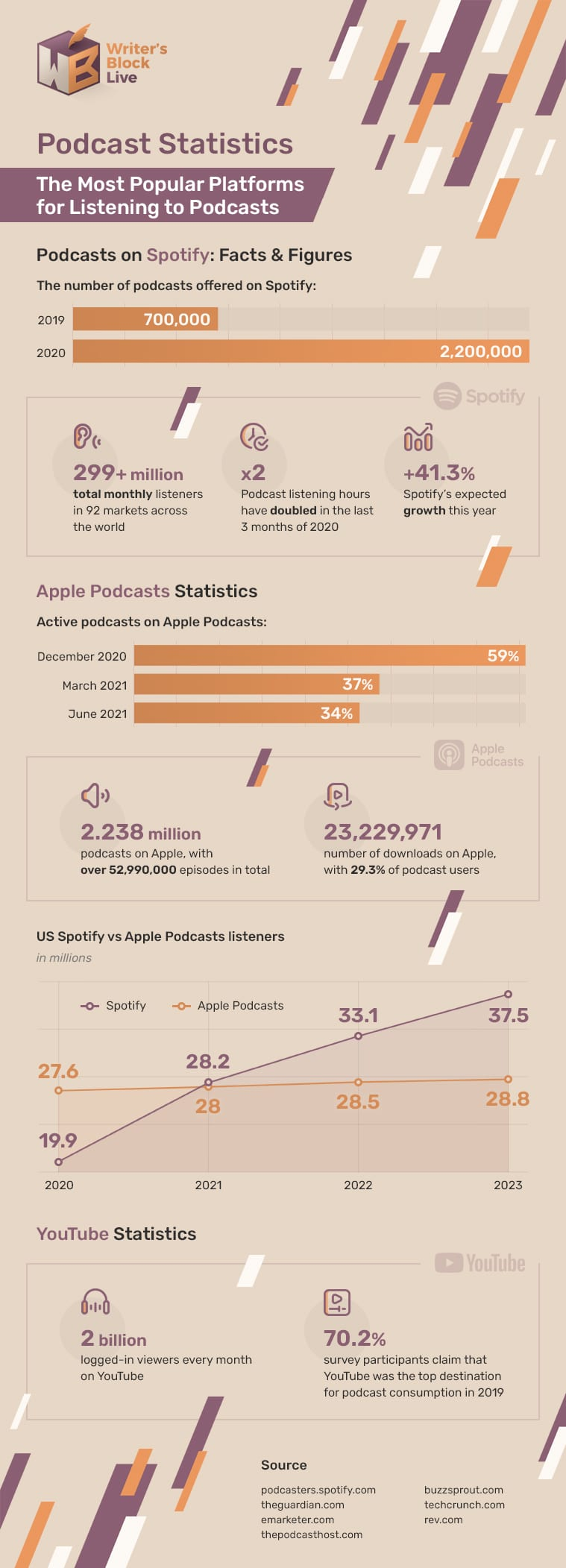 infograph-podcast-4 (2)