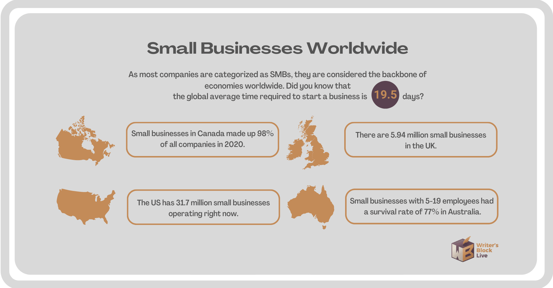 Small Businesses Worldwide v1